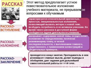 Этот метод предполагает устное повествовательное изложение учебного материала, н