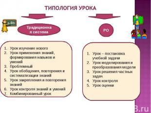 РО Традиционная система Урок изучение нового Урок применения знаний, формировани