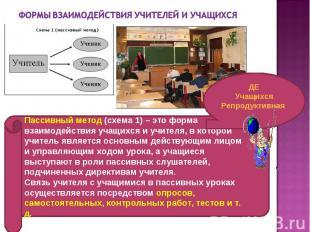 Пассивный метод (схема 1) – это форма взаимодействия учащихся и учителя, в котор