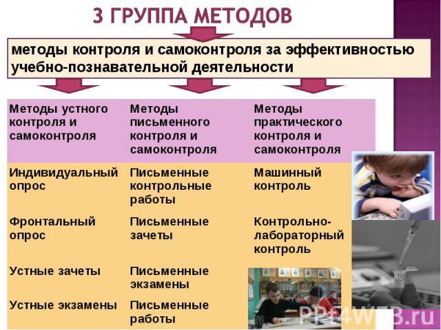 Методы устного контроля и самоконтроля Методы письменного контроля и самоконтроля Методы практического контроля и самоконтроля Индивидуальный опрос Письменные контрольные работы Машинный контроль Фронтальный опрос Письменные зачеты Контрольно-лабора…