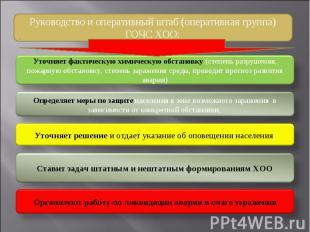 Руководство и оперативный штаб (оперативная группа) ГОЧС ХОО: Уточняет фактическ