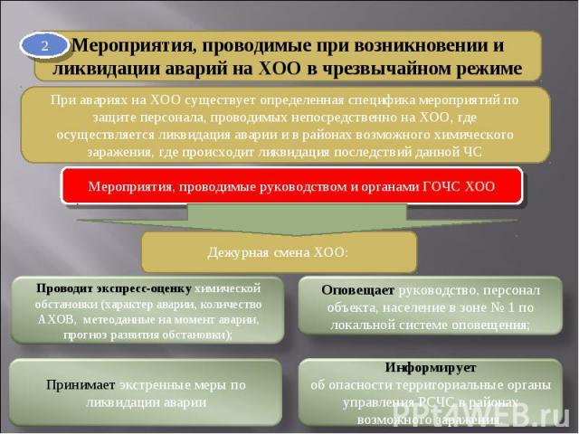 Мероприятия, проводимые при возникновении и ликвидации аварий на XOО в чрезвычайном режиме 2 При авариях на ХОО существует определенная специфика мероприятий по защите персонала, проводимых непосредственно на ХОО, где осуществляется ликвидация авари…