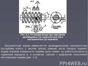 Рис. 6.2. Установка резца при нарезании архимедовых (1), конволютных (2) и эволь
