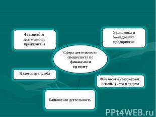 Сфера деятельности специалиста по финансам и кредиту Экономика и менеджмент пред