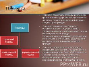 Согласно правовому подходу, ключевыми ценностями государственного управления явл