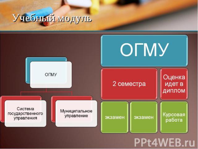 Учебный модуль