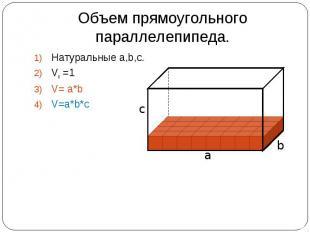 Объем прямоугольного параллелепипеда. Натуральные a,b,c. Vк =1 V= a*b V=a*b*c a