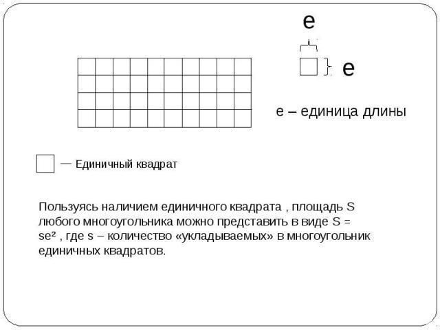 e e – единица длины е Единичный квадрат Пользуясь наличием единичного квадрата , площадь S любого многоугольника можно представить в виде S = seІ , где s – количество «укладываемых» в многоугольник единичных квадратов.