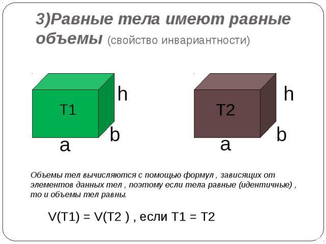3)Равные тела имеют равные объемы (свойство инвариантности) Объемы тел вычисляются с помощью формул , зависящих от элементов данных тел , поэтому если тела равные (идентичные) , то и объемы тел равны. a a b b h h T1 T2 V(T1) = V(T2 ) , если Т1 = Т2