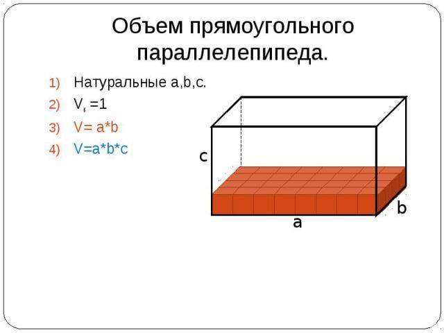 Объем прямоугольного параллелепипеда. Натуральные a,b,c. Vк =1 V= a*b V=a*b*c a b c