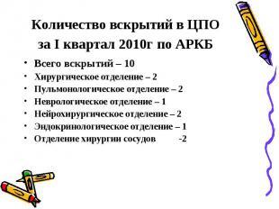 Количество вскрытий в ЦПО за I квартал 2010г по АРКБ Всего вскрытий – 10 Хирурги