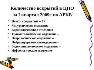Количество вскрытий в ЦПО за I квартал 2009г по АРКБ Всего вскрытий – 12 Хирурги