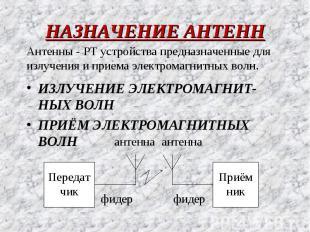 НАЗНАЧЕНИЕ АНТЕНН ИЗЛУЧЕНИЕ ЭЛЕКТРОМАГНИТ-НЫХ ВОЛН ПРИЁМ ЭЛЕКТРОМАГНИТНЫХ ВОЛН П