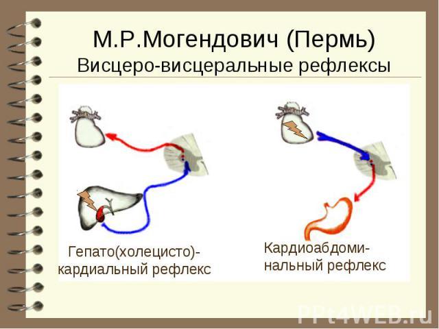 Гепато(холецисто)- кардиальный рефлекс Кардиоабдоми- нальный рефлекс М.Р.Могендович (Пермь) Висцеро-висцеральные рефлексы