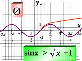 y x 1 -1 sinx > +1 Ш