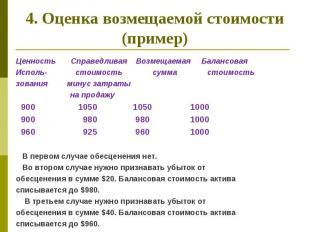 4. Оценка возмещаемой стоимости (пример) Ценность Справедливая Возмещаемая Балан