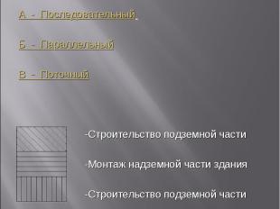Методы организации строительных работ А - Последовательный Б - Параллельный В -
