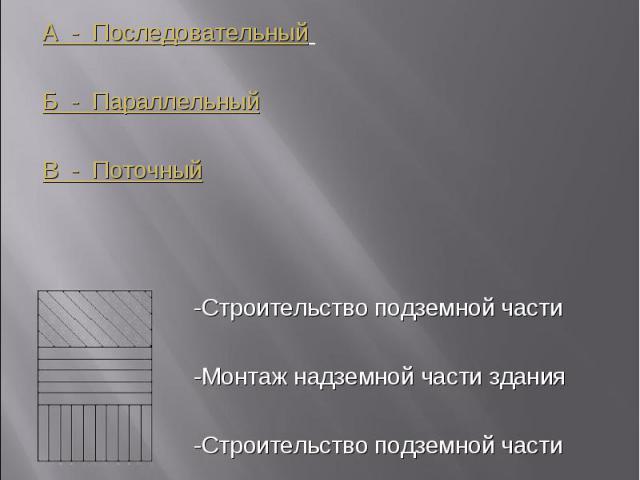 Методы организации строительных работ А - Последовательный Б - Параллельный В - Поточный -Строительство подземной части -Монтаж надземной части здания -Строительство подземной части