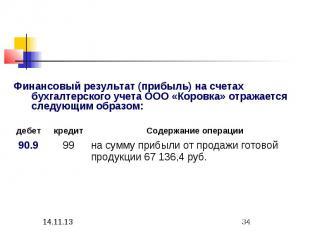 на сумму прибыли от продажи готовой продукции 67 136,4 руб. 99 90.9 Содержание о