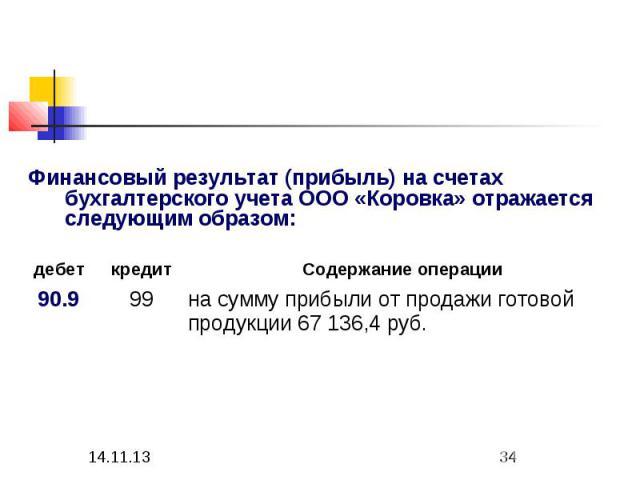 на сумму прибыли от продажи готовой продукции 67 136,4 руб. 99 90.9 Содержание операции кредит дебет Финансовый результат (прибыль) на счетах бухгалтерского учета ООО «Коровка» отражается следующим образом