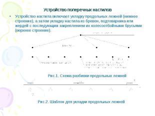 Рис.2. Шаблон для укладки продольных лежней Рис.1. Схема разбивки продольных леж