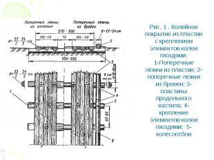 Рис. 1 . Колейное покрытие из пластин с креплением элементов колеи гвоздями: 1-П