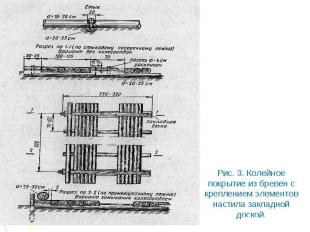 Рис. 3. Колейное покрытие из бревен с креплением элементов настила закладной дос