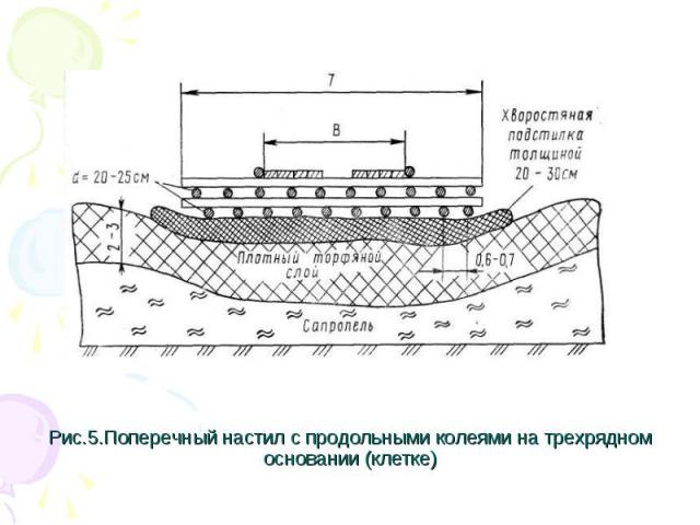 Рис.5.Поперечный настил с продольными колеями на трехрядном основании (клетке)