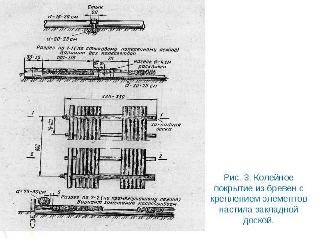 Рис. 3. Колейное покрытие из бревен с креплением элементов настила закладной доской.