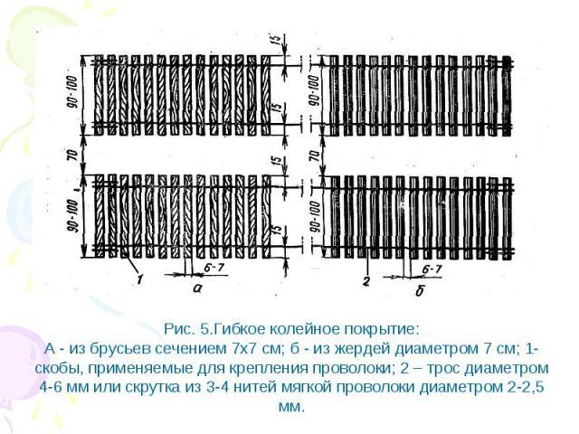 Рис. 5.Гибкое колейное покрытие: А - из брусьев сечением 7х7 см; б - из жердей диаметром 7 см; 1-скобы, применяемые для крепления проволоки; 2 – трос диаметром 4-6 мм или скрутка из 3-4 нитей мягкой проволоки диаметром 2-2,5 мм.