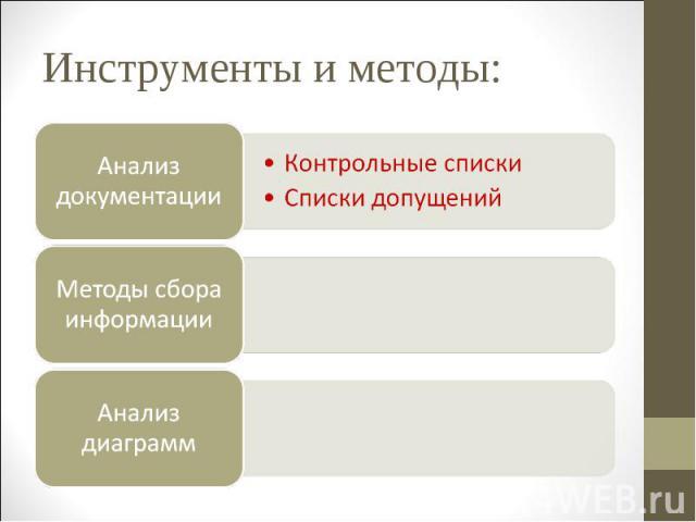 Инструменты и методы: