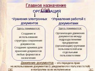 Главное назначение СЭД ОРГАНИЗАЦИЯ Хранения электронных документов Управления ра