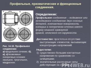 Рис. 14.10. Профильное соединение: а) продольное сечение; б), в), г) возможные п