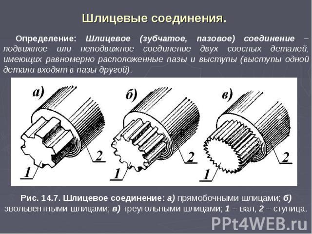Определение: Шлицевое (зубчатое, пазовое) соединение – подвижное или неподвижное соединение двух соосных деталей, имеющих равномерно расположенные пазы и выступы (выступы одной детали входят в пазы другой). Рис. 14.7. Шлицевое соединение: а) прямобо…