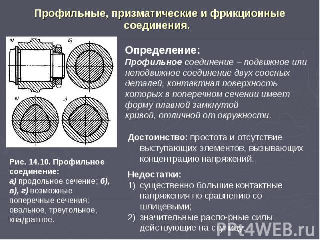 Рис. 14.10. Профильное соединение: а) продольное сечение; б), в), г) возможные поперечные сечения: овальное, треугольное, квадратное. Определение: Профильное соединение подвижное или неподвижное соединение двух соосных деталей, контактная поверхност…