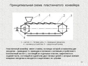 * 1 – настил; 2 – тяговая цепь; 3 – приводная звездочка; 4 – натяжное устройство