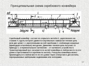 * Принципиальная схема скребкового конвейера Скребковый конвейер состоит из откр