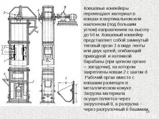 * Ковшовые конвейеры перемещают материал в ковшах в вертикальном или наклонном (
