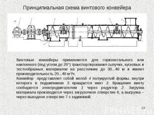 * Принципиальная схема винтового конвейера Винтовые конвейеры применяются для го