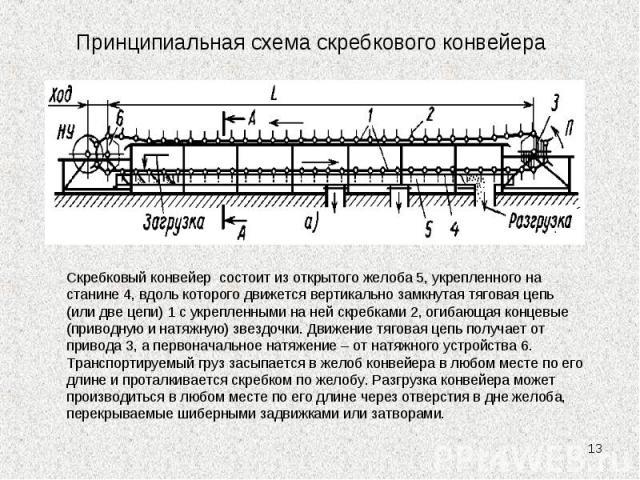 * Принципиальная схема скребкового конвейера Скребковый конвейер состоит из открытого желоба 5, укрепленного на станине 4, вдоль которого движется вертикально замкнутая тяговая цепь (или две цепи) 1 с укрепленными на ней скребками 2, огибающая конце…