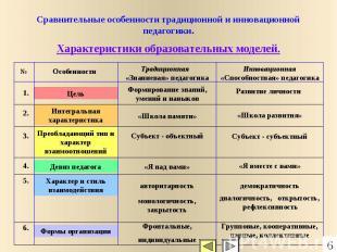 Сравнительные особенности традиционной и инновационной педагогики. 1. Цель Форми