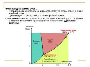Фазовая диаграмма воды. Плавлению (и кристаллизации) соответствует ветвь левее и