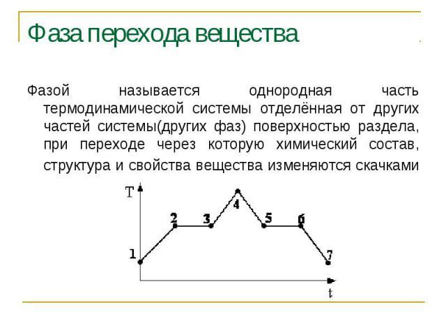 Фаза перехода веществаФазой называется однородная часть термодинамической системы отделённая от других частей системы(других фаз) поверхностью раздела, при переходе через которую химический состав, структура и свойства вещества изменяются скачками