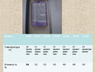 Определение влажности и температурного режима в кабинете Оборудование и материал