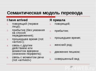 Семантическая модель перевода I have arrived говорящий (первое лицо); прибытие (