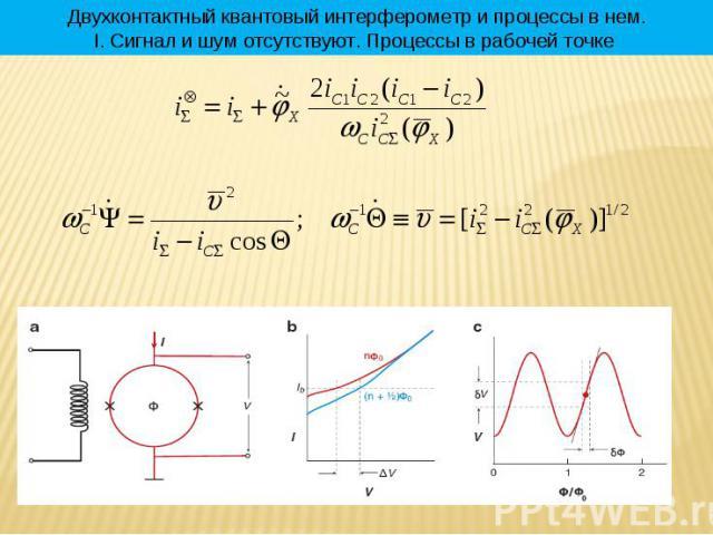 * Двухконтактный квантовый интерферометр и процессы в нем. I. Сигнал и шум отсутствуют. Процессы в рабочей точке