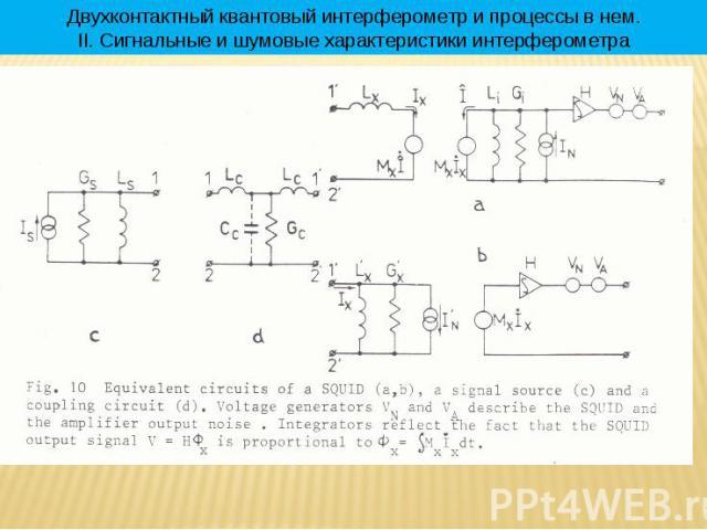 * Двухконтактный квантовый интерферометр и процессы в нем. II. Сигнальные и шумовые характеристики интерферометра