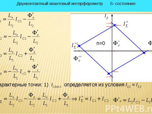 * Двухконтактный квантовый интерферометр S- состояние Характерные точки: 1) ICMAX определяется из условия IΣ1 = IΣ3 I n=0