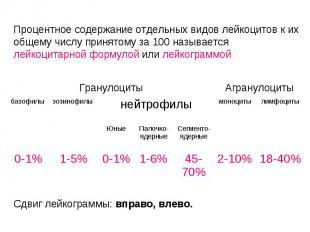 18-40% 2-10% 45-70% 1-6% 0-1% 1-5% 0-1% Сегменто-ядерные Палочко-ядерные Юные ли