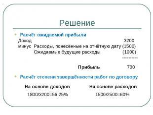 Решение Расчёт ожидаемой прибыли Доход 3200 минус Расходы, понесённые на отчётну
